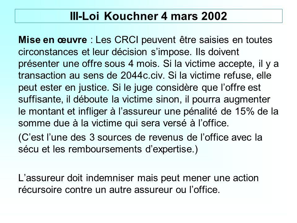 Mise en œuvre : Les CRCI peuvent être saisies en toutes circonstances et leur décision simpose. Ils doivent présenter une offre sous 4 mois. Si la vic