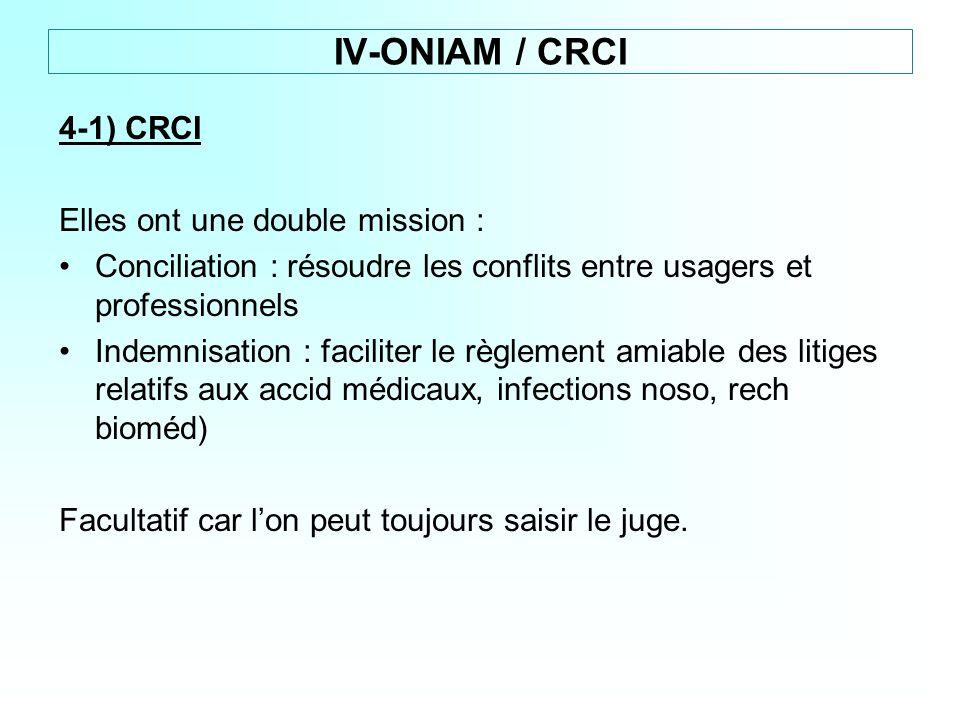 4-1) CRCI Elles ont une double mission : Conciliation : résoudre les conflits entre usagers et professionnels Indemnisation : faciliter le règlement a