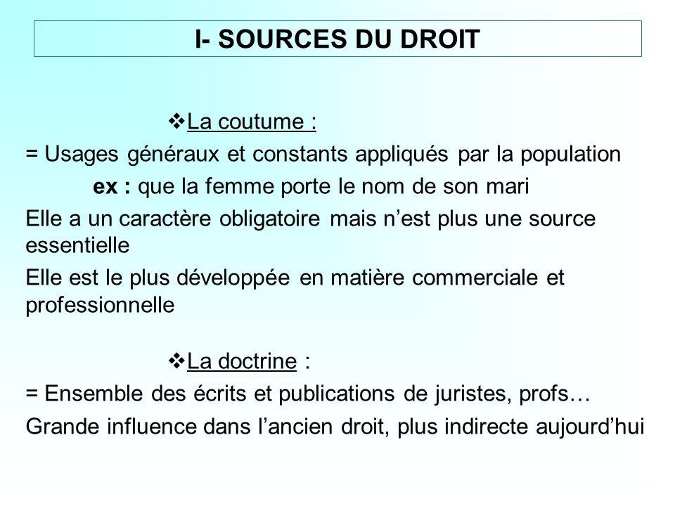 I- SOURCES DU DROIT 1-2) Les sources du droit européen Les sources du droit de lUnion européenne sont au nombre de trois à savoir : o les sources primaires, o les sources dérivées, o les sources de droit subsidiaire.