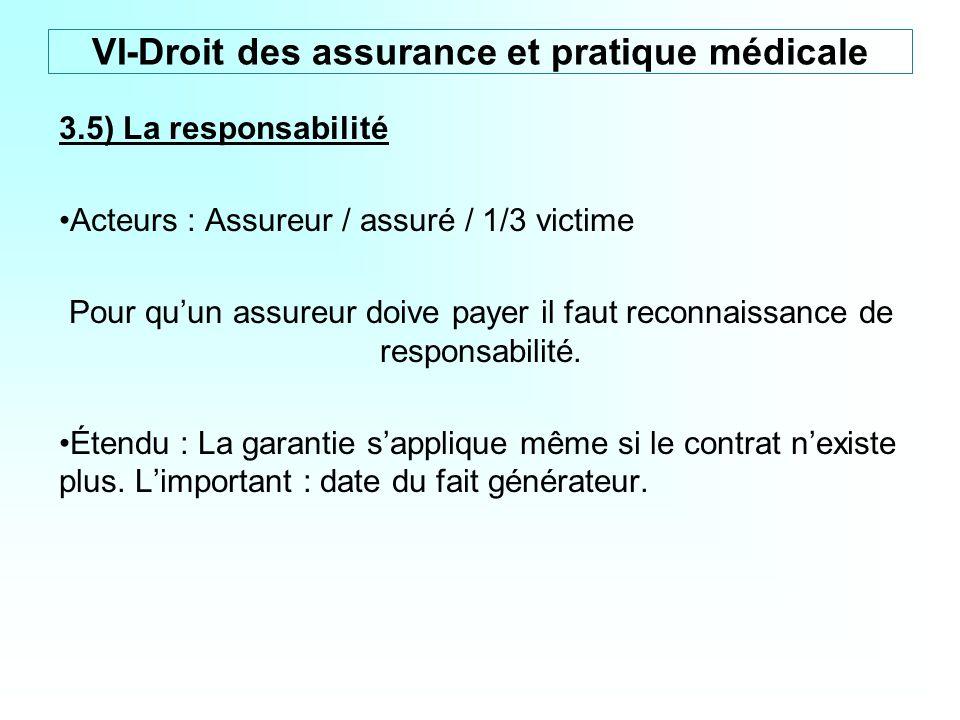 3.5) La responsabilité Acteurs : Assureur / assuré / 1/3 victime Pour quun assureur doive payer il faut reconnaissance de responsabilité. Étendu : La