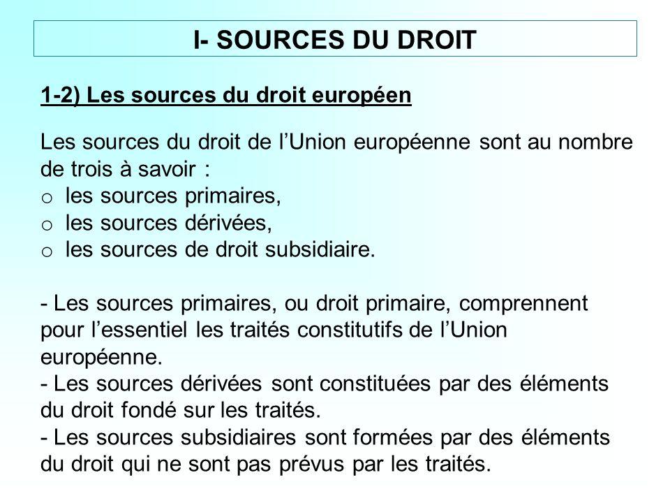 I- SOURCES DU DROIT 1-2) Les sources du droit européen Les sources du droit de lUnion européenne sont au nombre de trois à savoir : o les sources prim