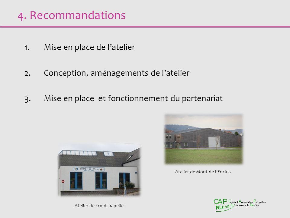 4. Recommandations 1.Mise en place de latelier 2.Conception, aménagements de latelier 3.Mise en place et fonctionnement du partenariat Atelier de Froi