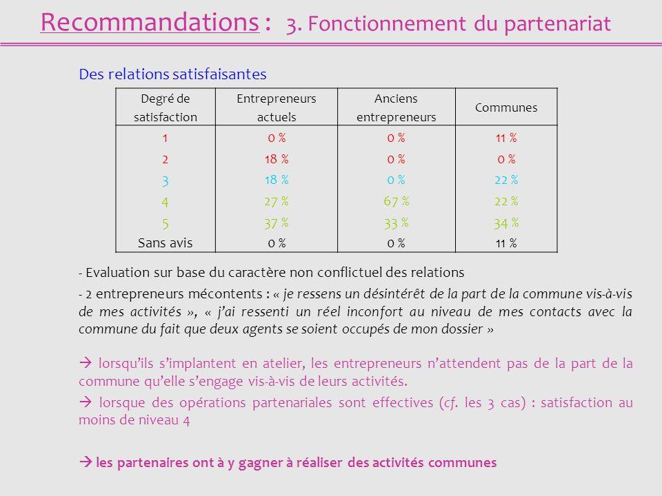 Recommandations : 3. Fonctionnement du partenariat Des relations satisfaisantes - Evaluation sur base du caractère non conflictuel des relations - 2 e