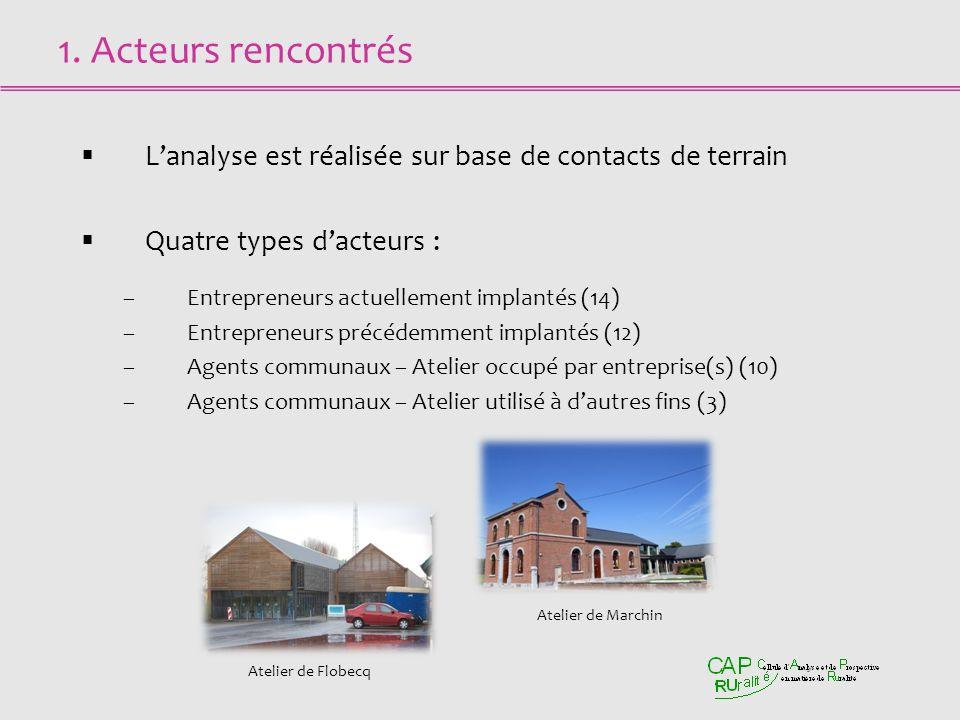 1. Acteurs rencontrés Lanalyse est réalisée sur base de contacts de terrain Quatre types dacteurs : –Entrepreneurs actuellement implantés (14) –Entrep