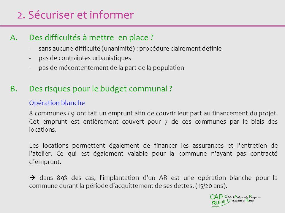 2.Sécuriser et informer B.Des risques pour le budget communal .