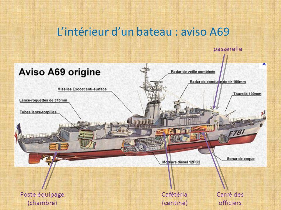 Lintérieur dun bateau : aviso A69 Poste équipage (chambre) Cafétéria (cantine) Carré des officiers passerelle