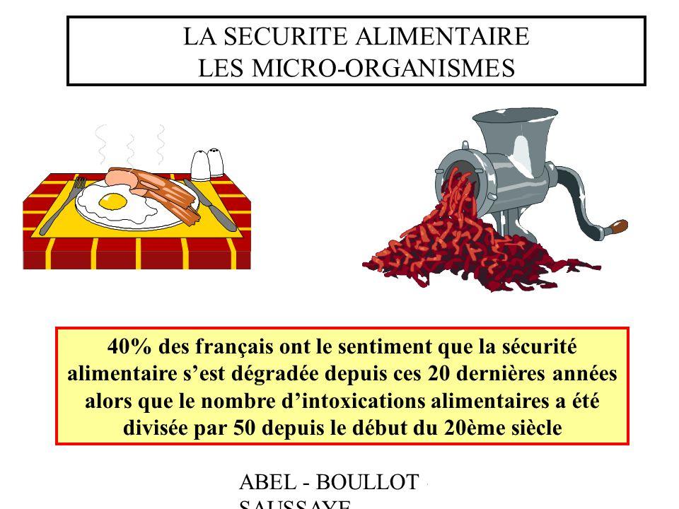 ABEL - BOULLOT - SAUSSAYE LA SECURITE ALIMENTAIRE LES MICRO-ORGANISMES 40% des français ont le sentiment que la sécurité alimentaire sest dégradée dep