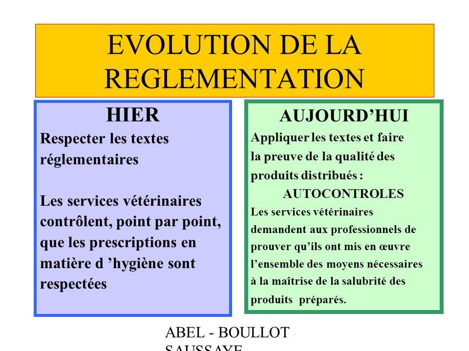 ABEL - BOULLOT - SAUSSAYE EVOLUTION DE LA REGLEMENTATION HIER Respecter les textes réglementaires Les services vétérinaires contrôlent, point par poin