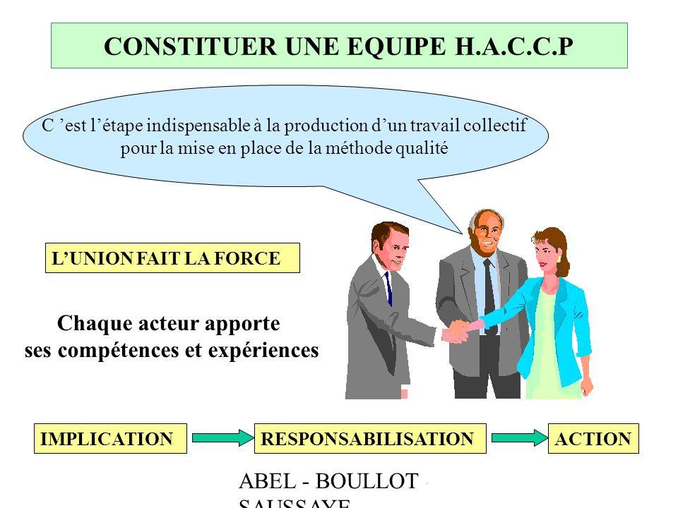 ABEL - BOULLOT - SAUSSAYE CONSTITUER UNE EQUIPE H.A.C.C.P C est létape indispensable à la production dun travail collectif pour la mise en place de la