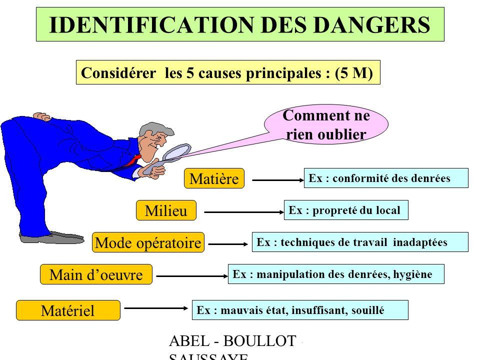 ABEL - BOULLOT - SAUSSAYE IDENTIFICATION DES DANGERS Comment ne rien oublier Considérer les 5 causes principales : (5 M) Matière Ex : conformité des d