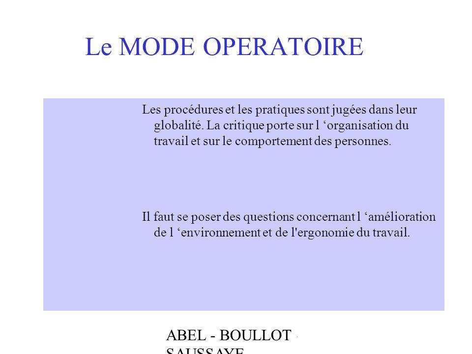 ABEL - BOULLOT - SAUSSAYE Le MODE OPERATOIRE Les procédures et les pratiques sont jugées dans leur globalité. La critique porte sur l organisation du