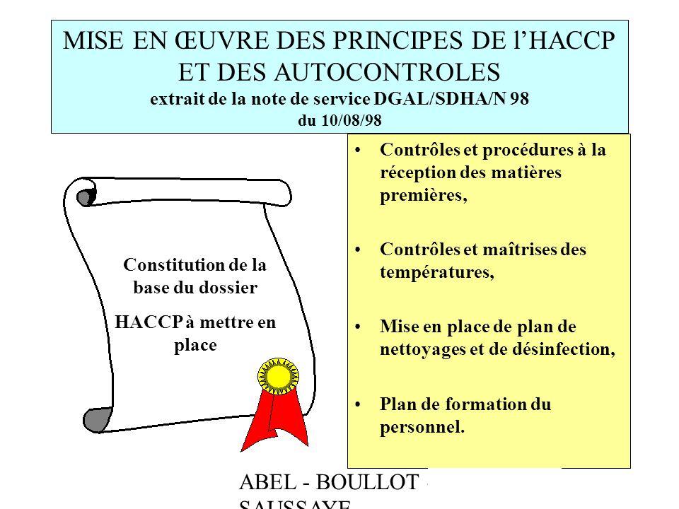 ABEL - BOULLOT - SAUSSAYE MISE EN ŒUVRE DES PRINCIPES DE lHACCP ET DES AUTOCONTROLES extrait de la note de service DGAL/SDHA/N 98 du 10/08/98 Contrôle