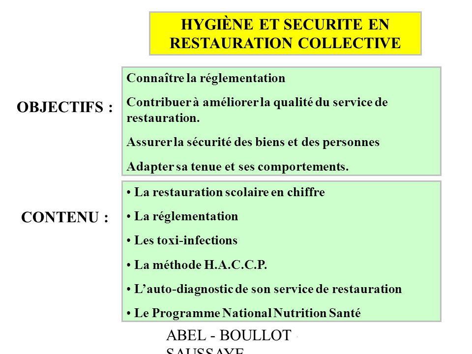 ABEL - BOULLOT - SAUSSAYE HYGIÈNE ET SECURITE EN RESTAURATION COLLECTIVE OBJECTIFS : Connaître la réglementation Contribuer à améliorer la qualité du