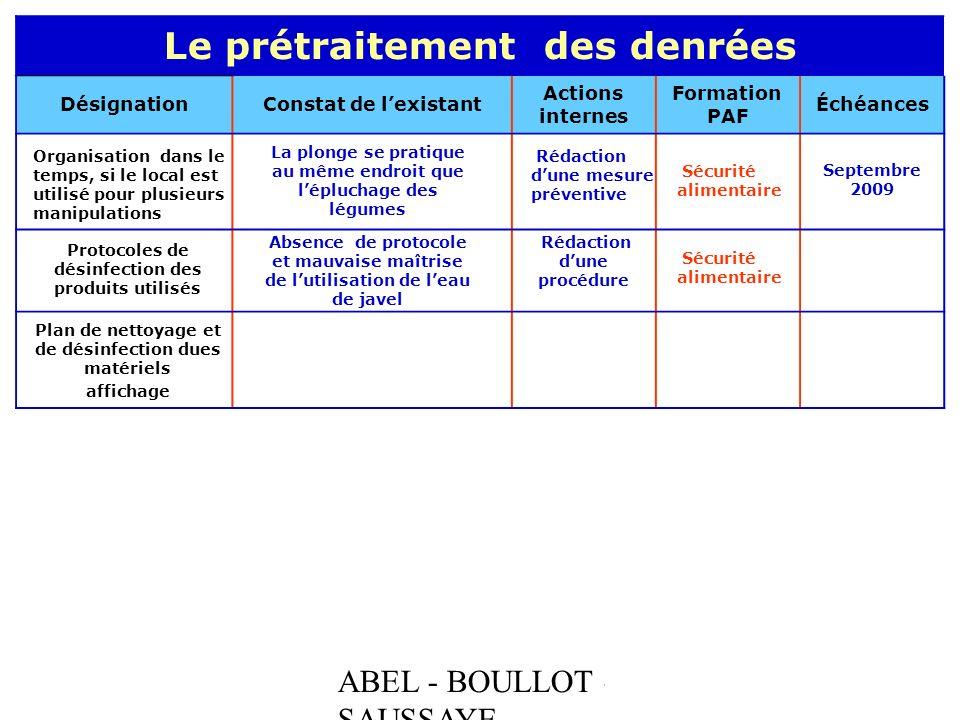ABEL - BOULLOT - SAUSSAYE Le prétraitement des denrées DésignationConstat de lexistant Actions internes Formation PAF Échéances Organisation dans le t