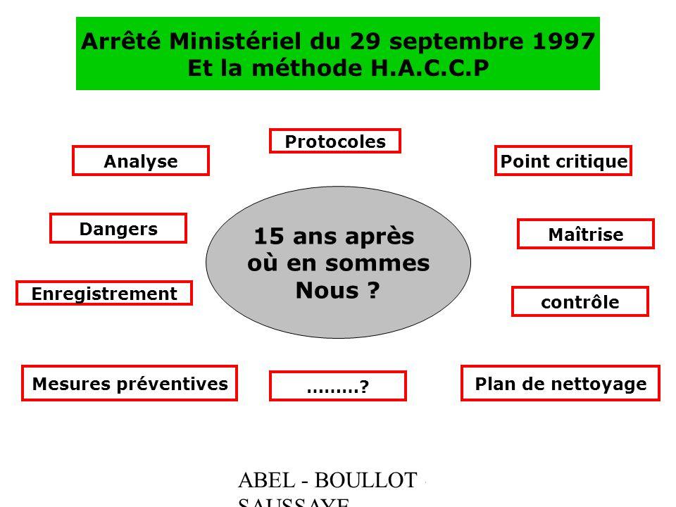 ABEL - BOULLOT - SAUSSAYE Arrêté Ministériel du 29 septembre 1997 Et la méthode H.A.C.C.P 15 ans après où en sommes Nous ? Protocoles Mesures préventi