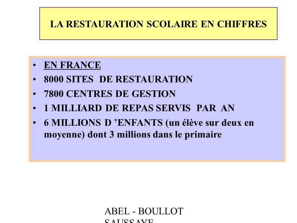 ABEL - BOULLOT - SAUSSAYE LA RESTAURATION SCOLAIRE EN CHIFFRES EN FRANCE 8000 SITES DE RESTAURATION 7800 CENTRES DE GESTION 1 MILLIARD DE REPAS SERVIS