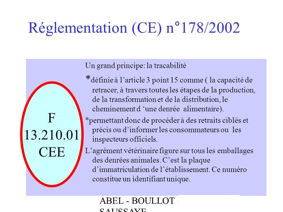 ABEL - BOULLOT - SAUSSAYE Réglementation (CE) n°178/2002 Un grand principe: la tracabilité * définie à larticle 3 point 15 comme ( la capacité de retr
