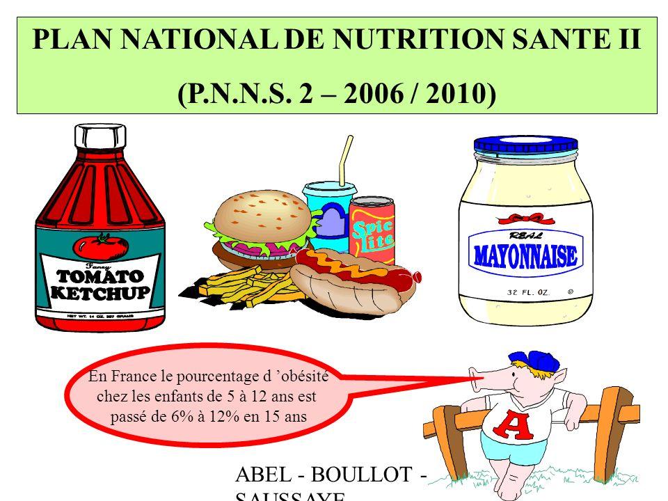 ABEL - BOULLOT - SAUSSAYE PLAN NATIONAL DE NUTRITION SANTE II (P.N.N.S. 2 – 2006 / 2010) En France le pourcentage d obésité chez les enfants de 5 à 12