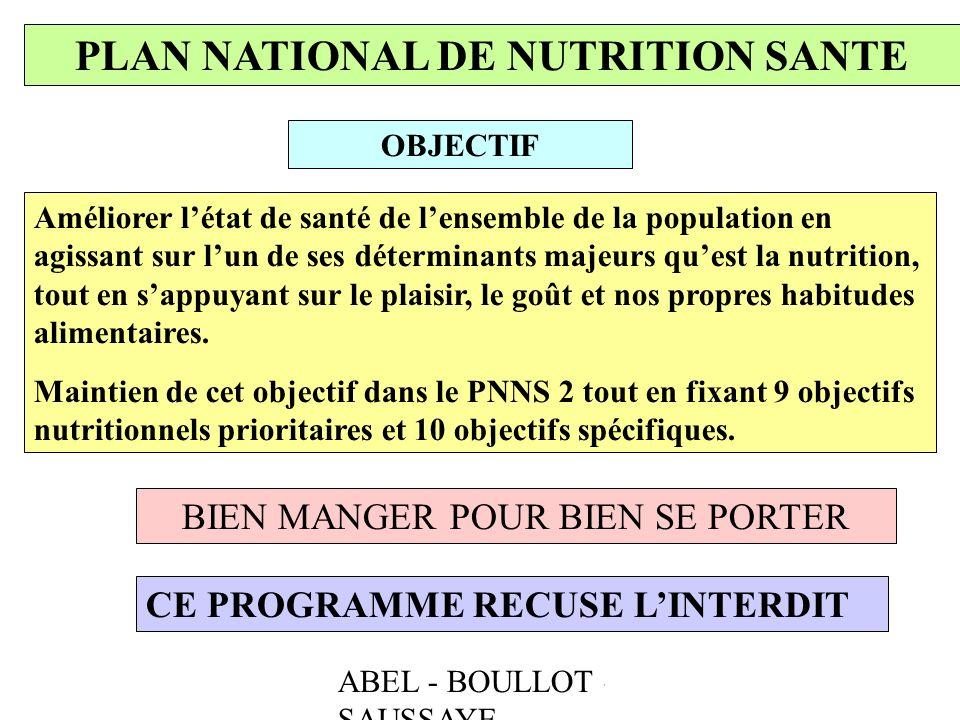 ABEL - BOULLOT - SAUSSAYE PLAN NATIONAL DE NUTRITION SANTE OBJECTIF Améliorer létat de santé de lensemble de la population en agissant sur lun de ses