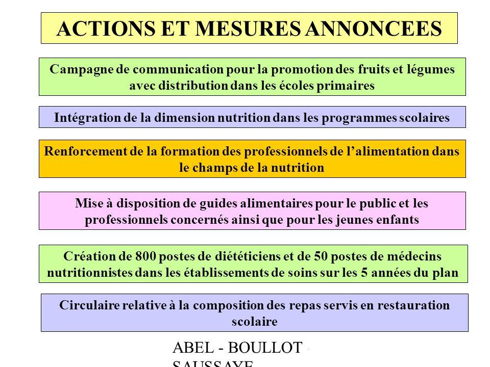 ABEL - BOULLOT - SAUSSAYE ACTIONS ET MESURES ANNONCEES Campagne de communication pour la promotion des fruits et légumes avec distribution dans les éc
