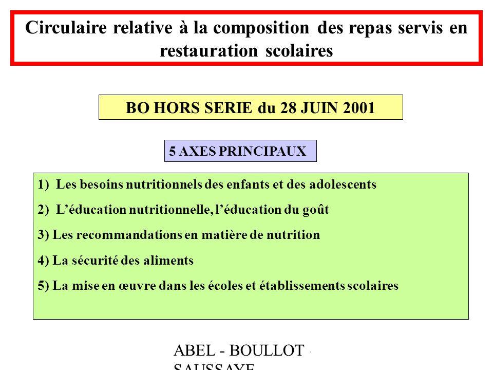 ABEL - BOULLOT - SAUSSAYE Circulaire relative à la composition des repas servis en restauration scolaires BO HORS SERIE du 28 JUIN 2001 5 AXES PRINCIP