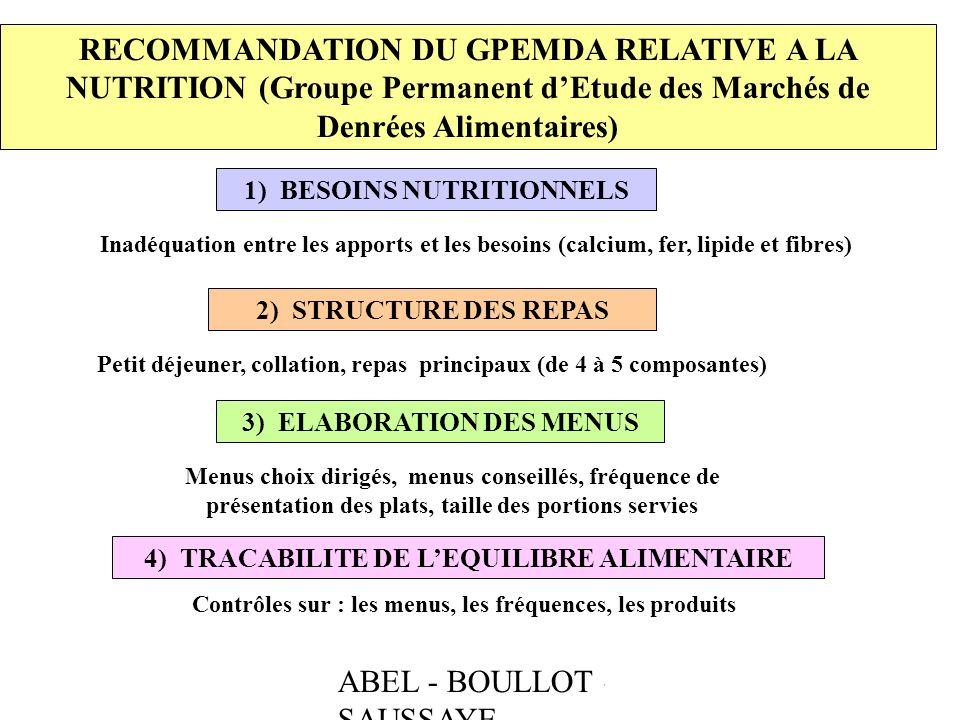 ABEL - BOULLOT - SAUSSAYE RECOMMANDATION DU GPEMDA RELATIVE A LA NUTRITION (Groupe Permanent dEtude des Marchés de Denrées Alimentaires) 1) BESOINS NU