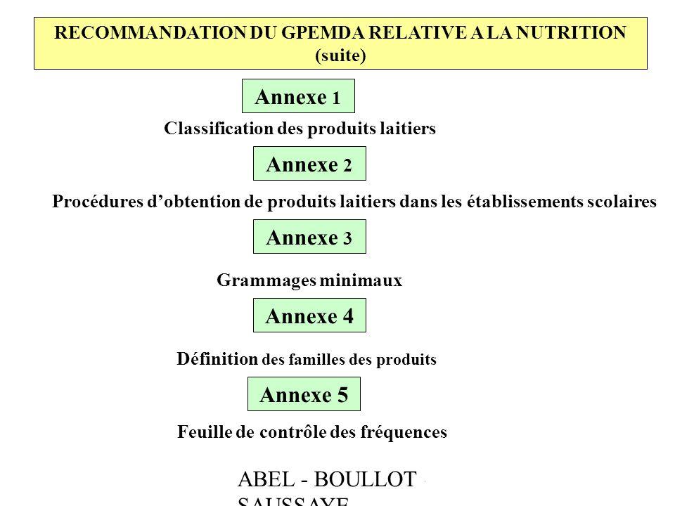 ABEL - BOULLOT - SAUSSAYE RECOMMANDATION DU GPEMDA RELATIVE A LA NUTRITION (suite) Annexe 1 Classification des produits laitiers Annexe 2 Procédures d
