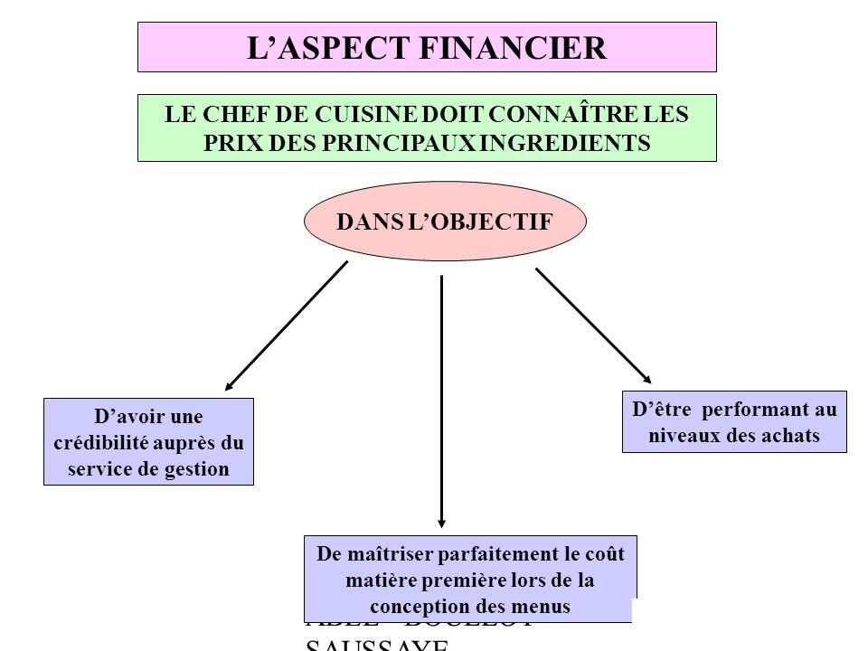 ABEL - BOULLOT - SAUSSAYE LASPECT FINANCIER LE CHEF DE CUISINE DOIT CONNAÎTRE LES PRIX DES PRINCIPAUX INGREDIENTS DANS LOBJECTIF Davoir une crédibilit