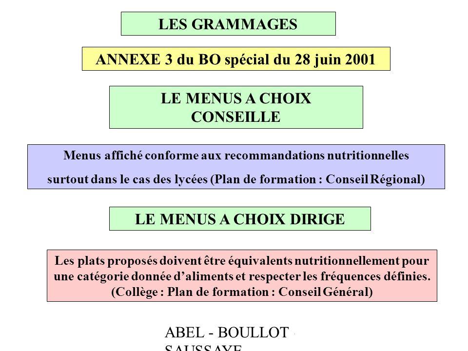 ABEL - BOULLOT - SAUSSAYE LES GRAMMAGES ANNEXE 3 du BO spécial du 28 juin 2001 LE MENUS A CHOIX CONSEILLE Menus affiché conforme aux recommandations n