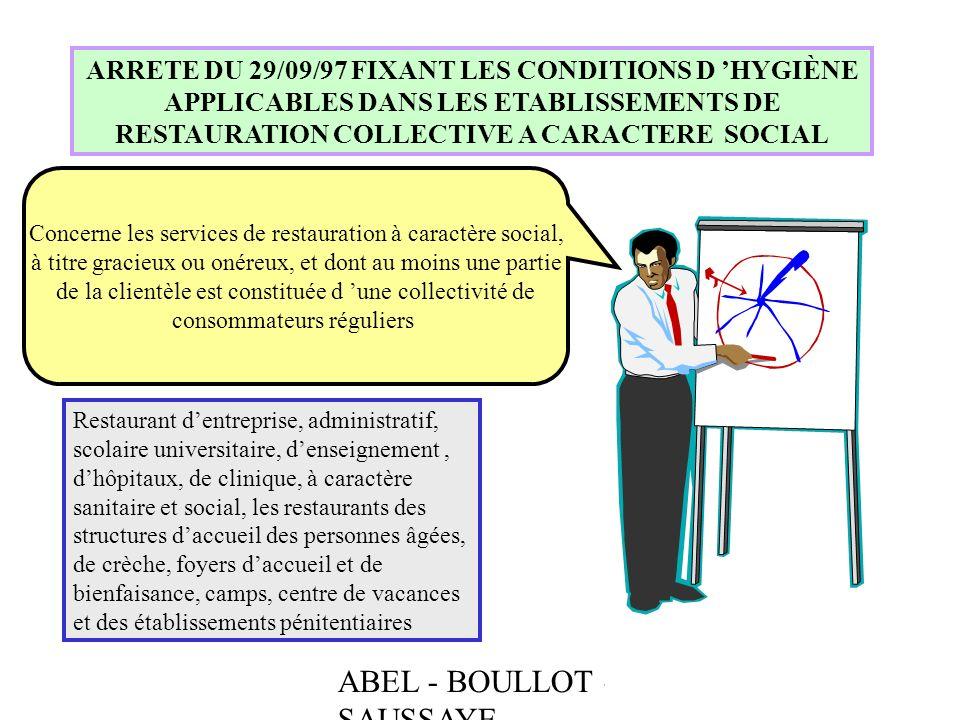 ABEL - BOULLOT - SAUSSAYE ARRETE DU 29/09/97 FIXANT LES CONDITIONS D HYGIÈNE APPLICABLES DANS LES ETABLISSEMENTS DE RESTAURATION COLLECTIVE A CARACTER