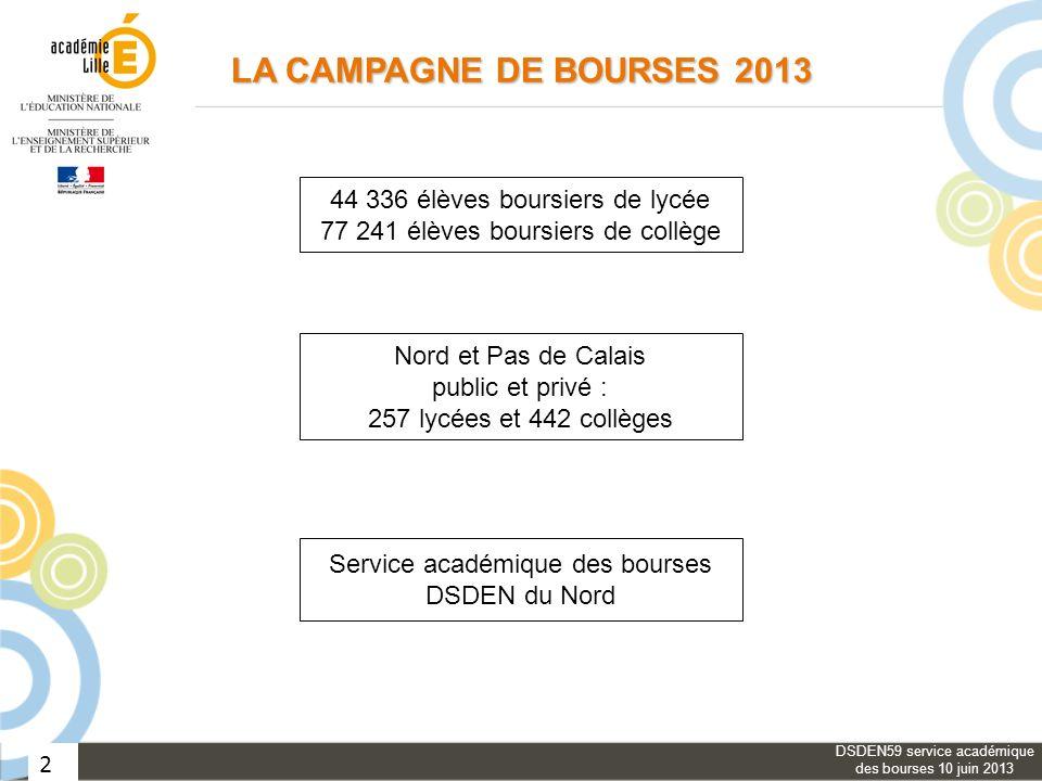 2 LA CAMPAGNE DE BOURSES 2013 44 336 élèves boursiers de lycée 77 241 élèves boursiers de collège Nord et Pas de Calais public et privé : 257 lycées e
