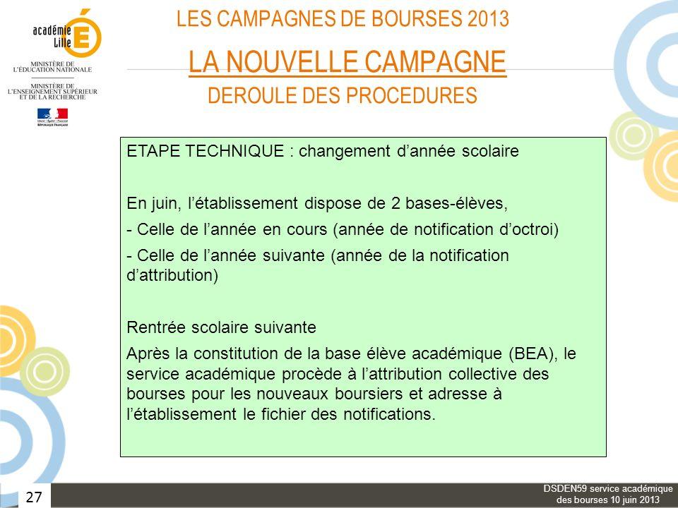 27 LES CAMPAGNES DE BOURSES 2013 LA NOUVELLE CAMPAGNE DEROULE DES PROCEDURES ETAPE TECHNIQUE : changement dannée scolaire En juin, létablissement disp