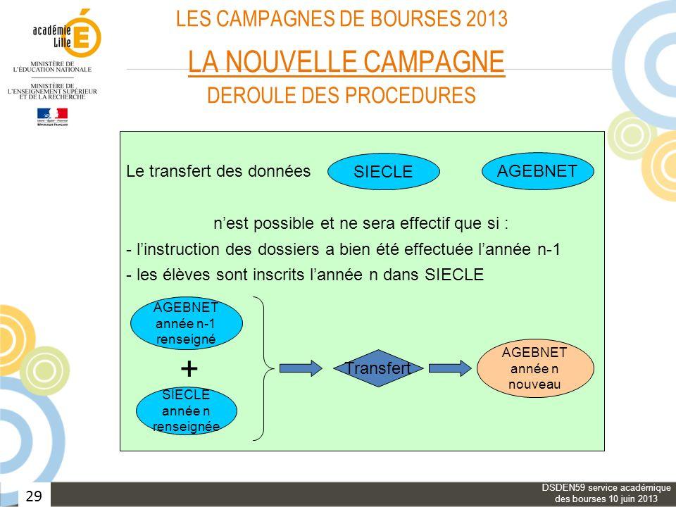 29 LES CAMPAGNES DE BOURSES 2013 LA NOUVELLE CAMPAGNE DEROULE DES PROCEDURES Le transfert des données vers nest possible et ne sera effectif que si :