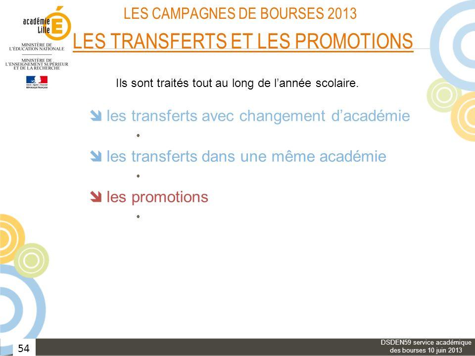 54 LES CAMPAGNES DE BOURSES 2013 LES TRANSFERTS ET LES PROMOTIONS les transferts avec changement dacadémie les transferts dans une même académie les p