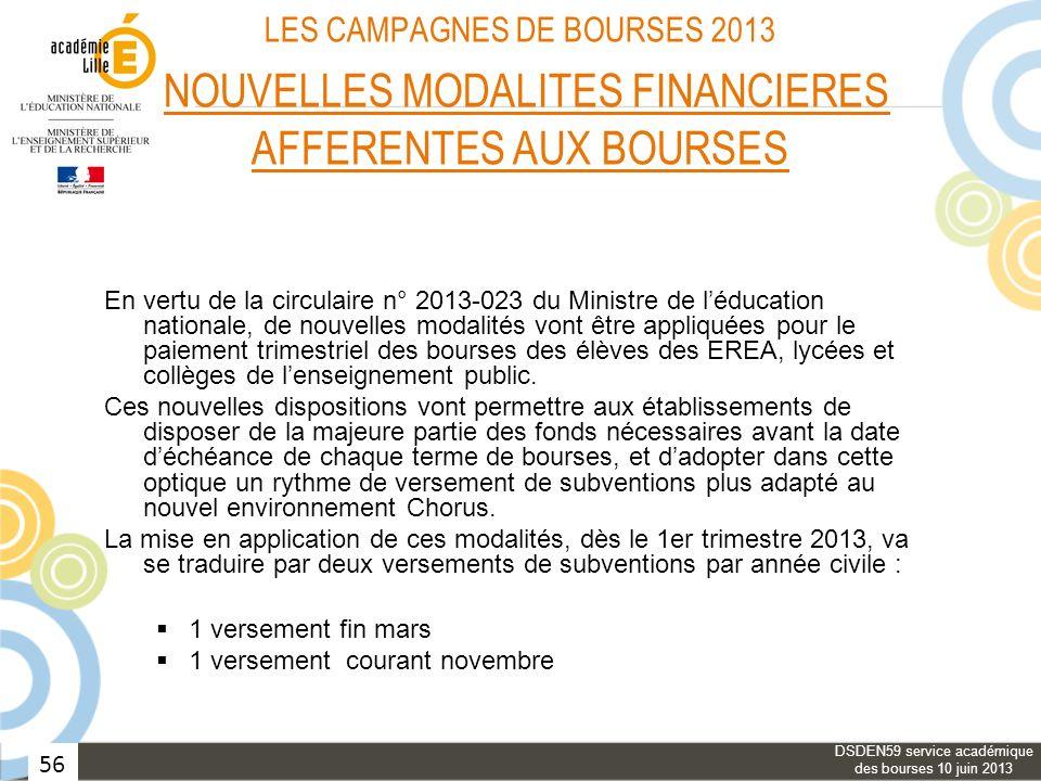56 LES CAMPAGNES DE BOURSES 2013 NOUVELLES MODALITES FINANCIERES AFFERENTES AUX BOURSES En vertu de la circulaire n° 2013-023 du Ministre de léducatio