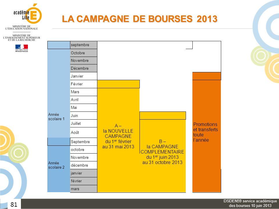 81 LA CAMPAGNE DE BOURSES 2013 DSDEN59 service académique des bourses 10 juin 2013