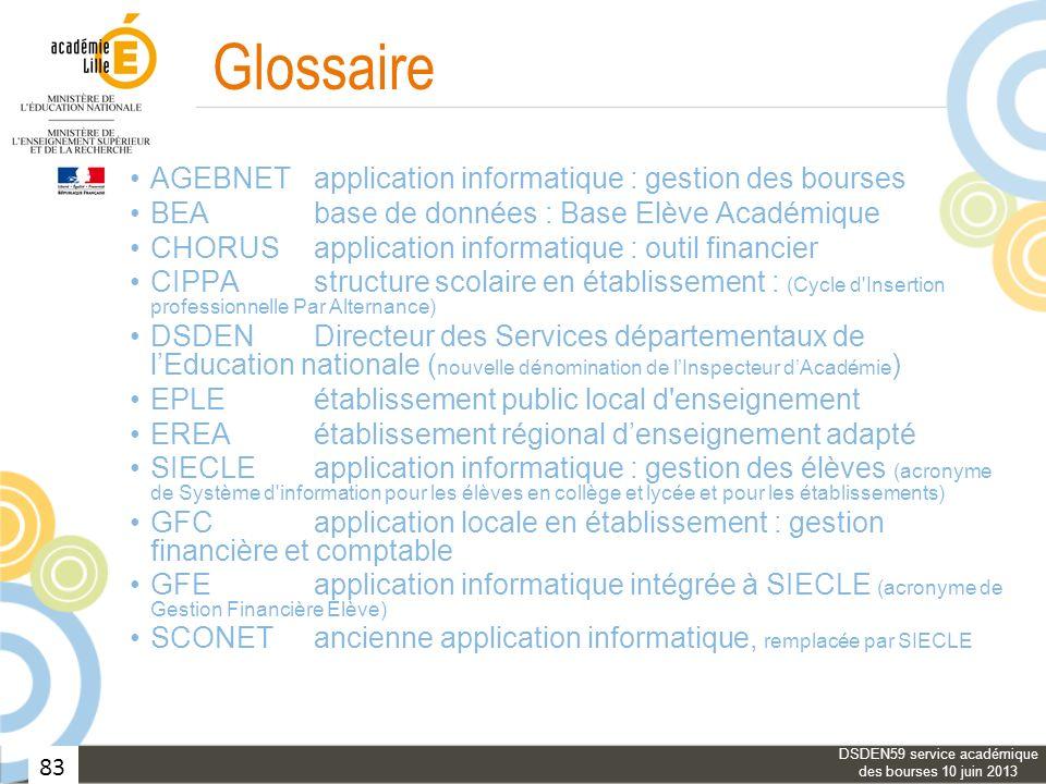 83 Glossaire AGEBNETapplication informatique : gestion des bourses BEAbase de données : Base Elève Académique CHORUSapplication informatique : outil f