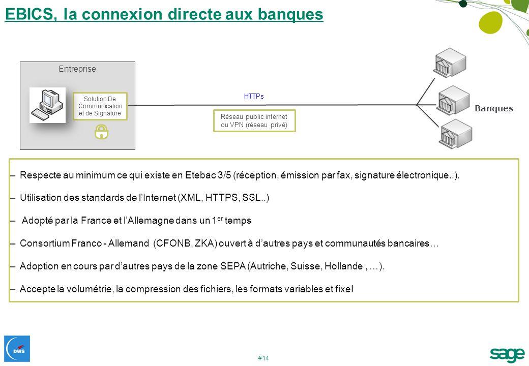 #14 EBICS, la connexion directe aux banques –Respecte au minimum ce qui existe en Etebac 3/5 (réception, émission par fax, signature électronique..).