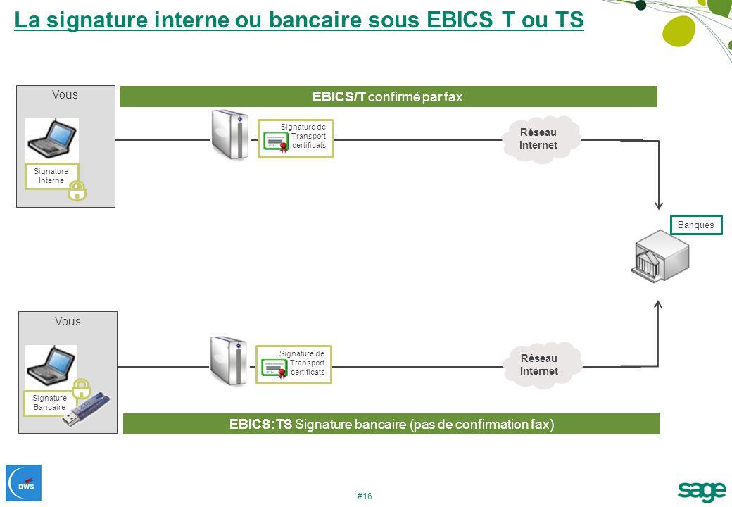 #16 La signature interne ou bancaire sous EBICS T ou TS Signature de Transport certificats Banques Réseau Internet EBICS/T confirmé par fax Proxy/Fire