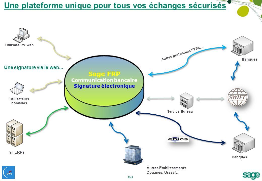 #24 Sage FRP Communication bancaire Signature électronique Utilisateurs nomades Utilisateurs web SI, ERPs Autres protocoles FTPs… Service Bureau Une p