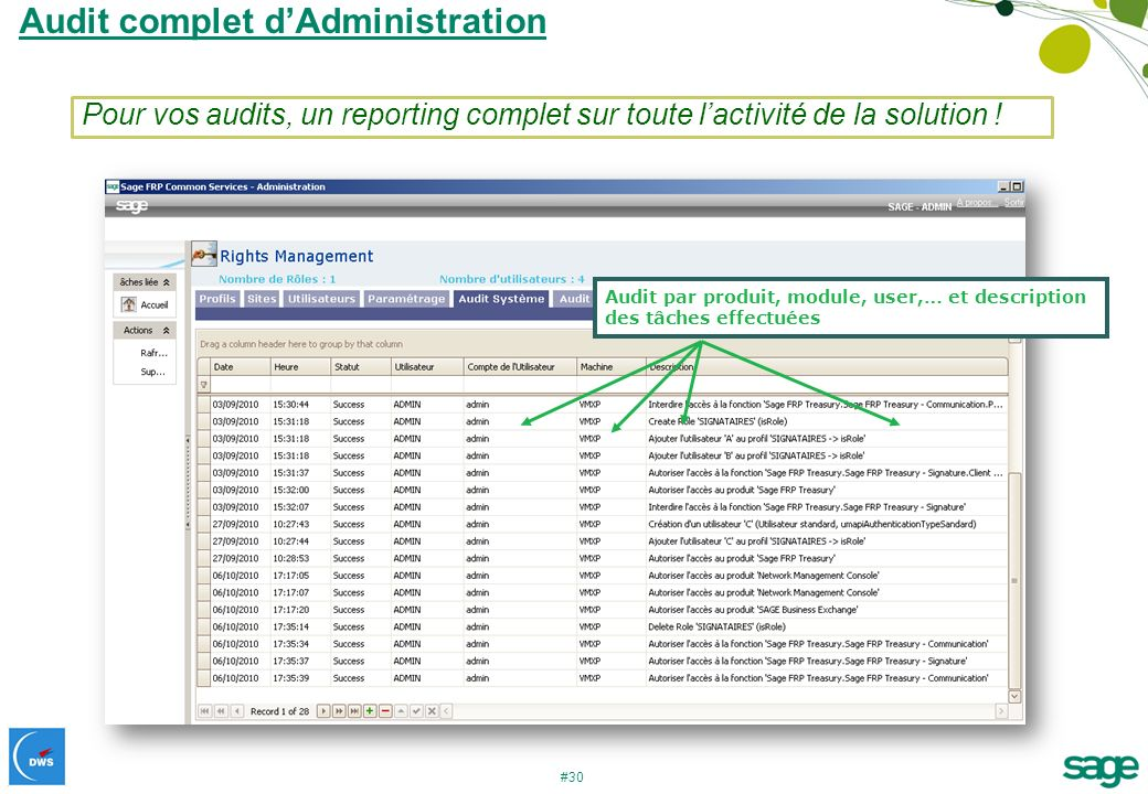 #30 Audit par produit, module, user,… et description des tâches effectuées Audit complet dAdministration Pour vos audits, un reporting complet sur tou