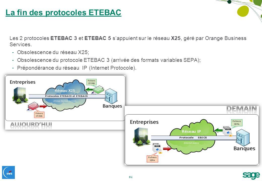 #4 La fin des protocoles ETEBAC Les 2 protocoles ETEBAC 3 et ETEBAC 5 sappuient sur le réseau X25, géré par Orange Business Services. -Obsolescence du