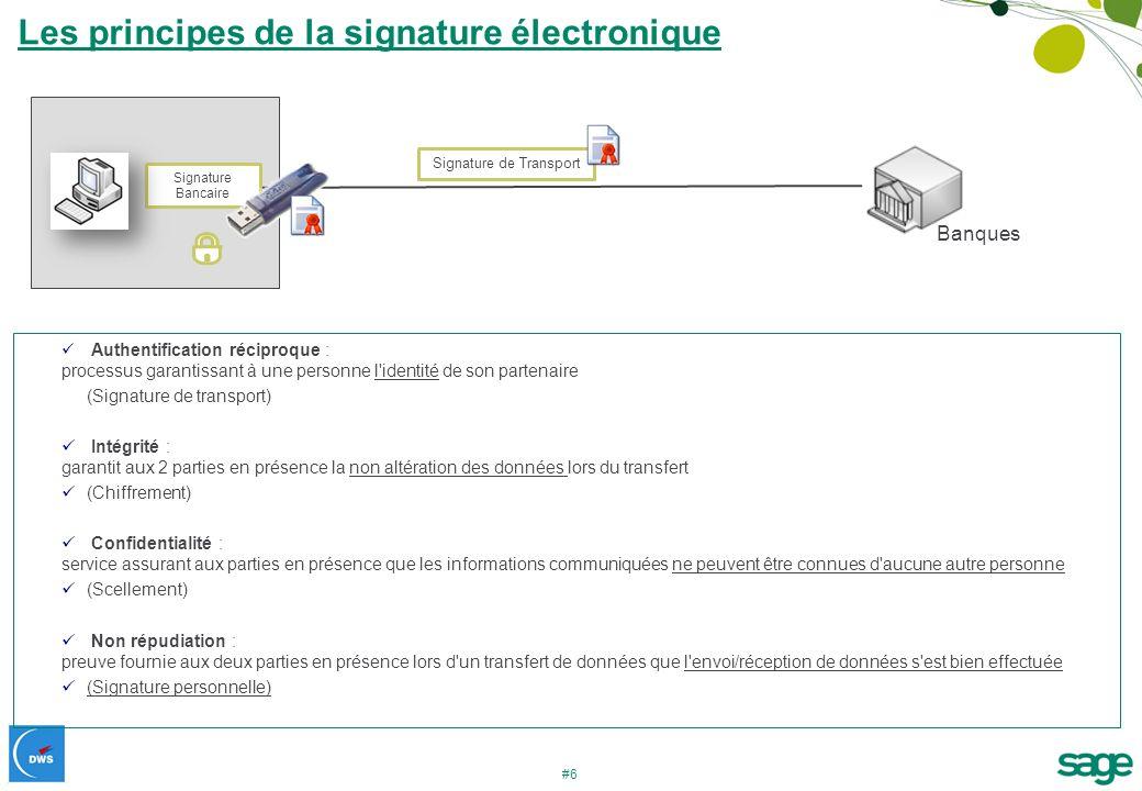 #6 Les principes de la signature électronique Authentification réciproque : processus garantissant à une personne l'identité de son partenaire (Signat