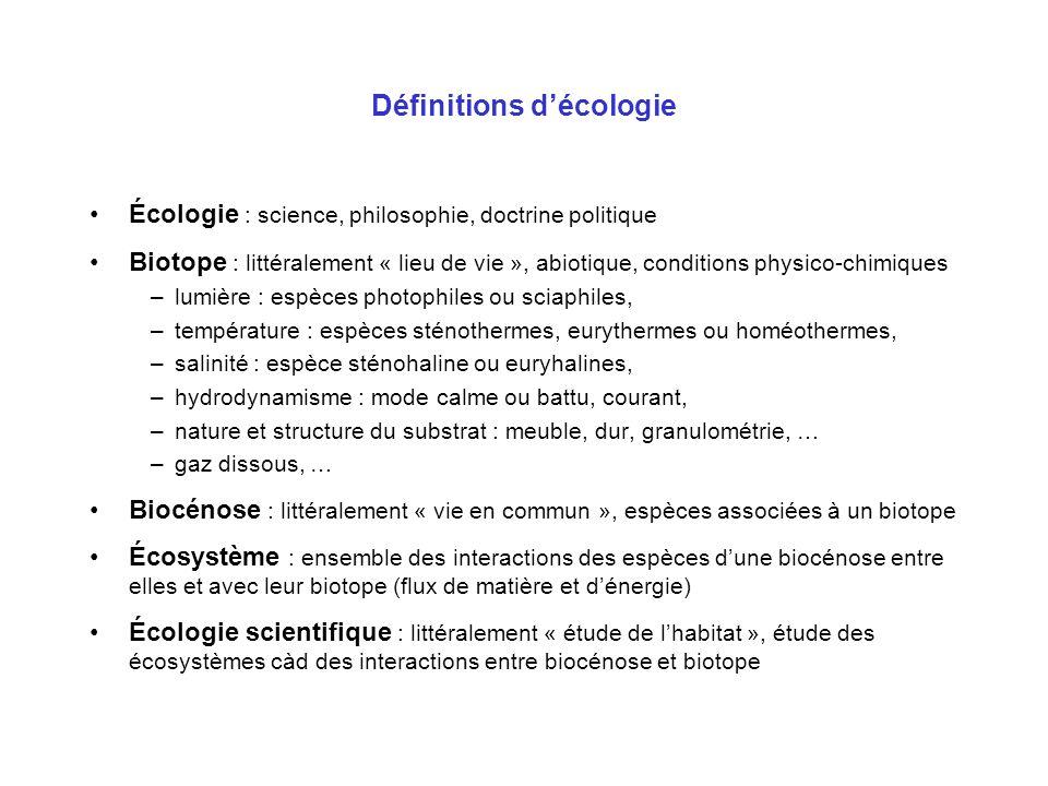 Définitions décologie Écologie : science, philosophie, doctrine politique Biotope : littéralement « lieu de vie », abiotique, conditions physico-chimi