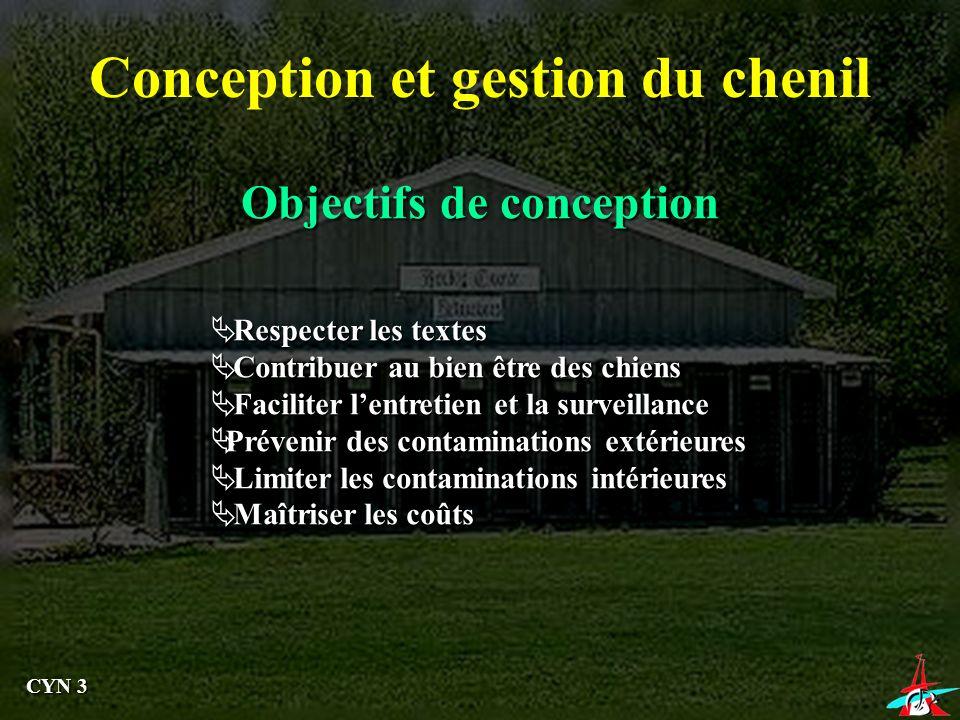 Objectifs de conception Conception et gestion du chenil Respecter les textes Respecter les textes Contribuer au bien être des chiens Contribuer au bie