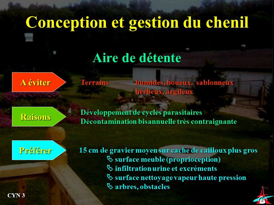 Aire de détente Conception et gestion du chenil A éviter Terrains humides, boueux, sablonneux herbeux, argileux Raisons Développement de cycles parasi