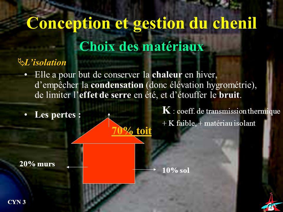 Choix des matériaux Conception et gestion du chenil Lisolation Elle a pour but de conserver la chaleur en hiver, dempêcher la condensation (donc éléva