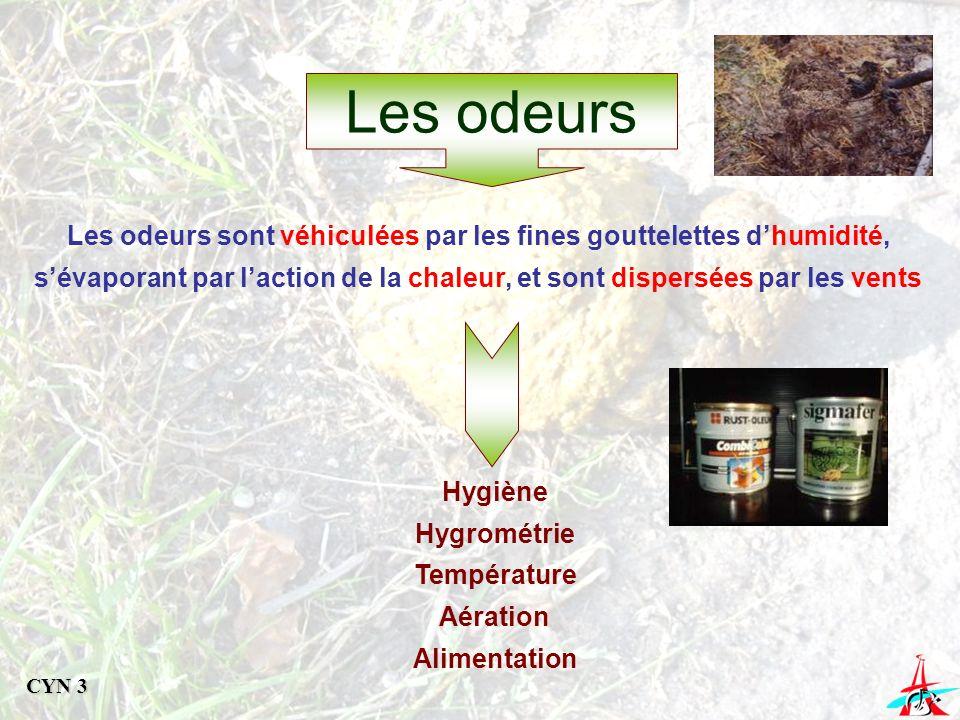 Les odeurs Les odeurs sont véhiculées par les fines gouttelettes dhumidité, sévaporant par laction de la chaleur, et sont dispersées par les vents Hyg