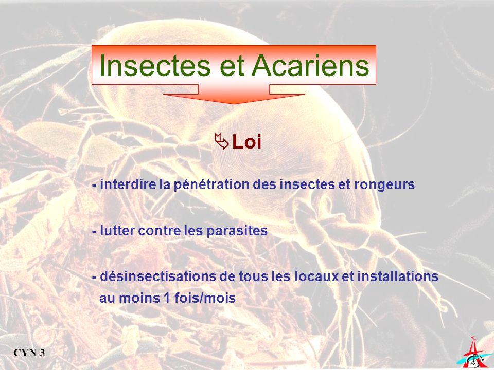 - interdire la pénétration des insectes et rongeurs - lutter contre les parasites - désinsectisations de tous les locaux et installations au moins 1 f