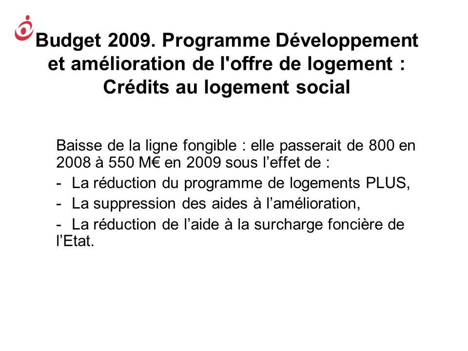 Budget 2009. Programme Développement et amélioration de l'offre de logement : Crédits au logement social Baisse de la ligne fongible : elle passerait